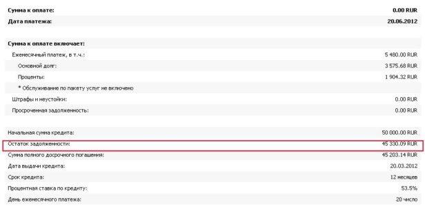 kak uznat ostatok po kreditu rusfinans bank 1 615x300 - Как узнать остаток по кредиту в Русфинанс Банк?