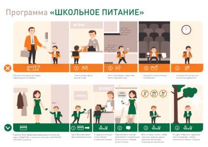 банк авангард школьная карта